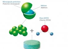 Ercros lanza unas nuevas tabletas de cloro que ahuyentan los mosquitos de la piscina