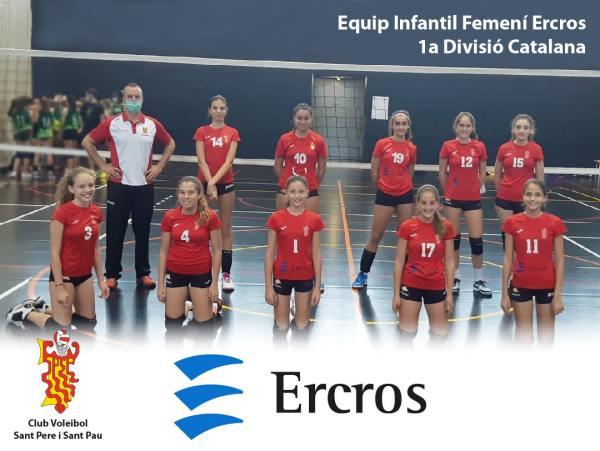 Ercros S.A